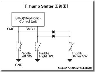 Thumb Shifter