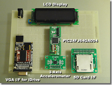 CAN Scanner Circuit Board