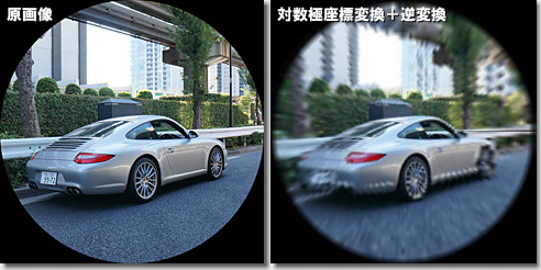 OpenCV, Log-Polar Transform, Porsche 911 Carrera S, Result