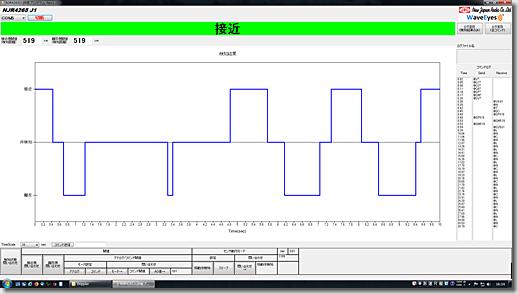 AkizukiDenshi NJR4265-J1 Doppler Sensor Kit