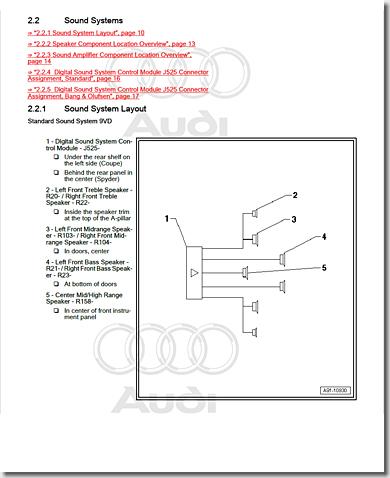 Audi R8, Sound System Layout