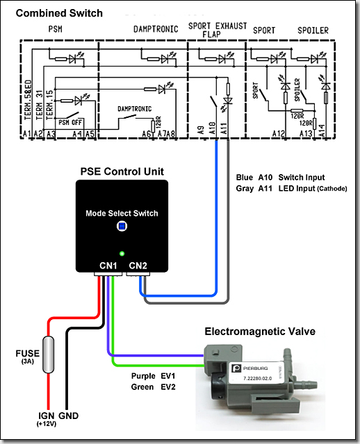 Wiring Diagram of the PSE Control Unit for Porsche