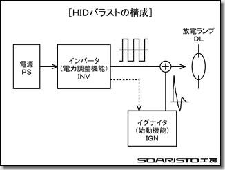 high_wattage_fig01.jpg